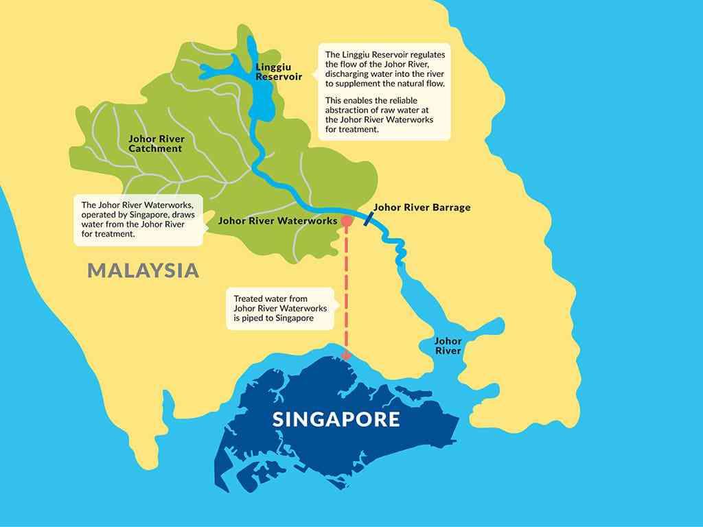 Singapore Tap Water